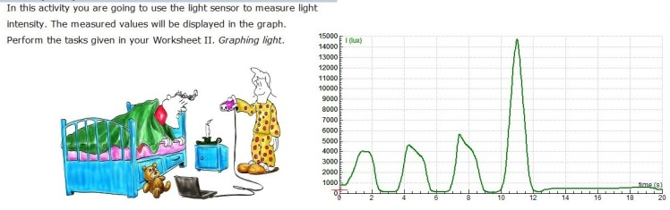 lightsensorvoorbeeld
